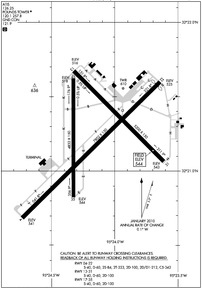KTYR Airport Diagram